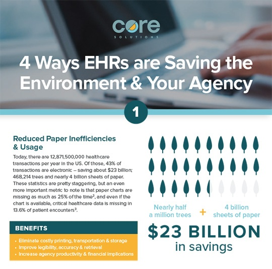 Wave_23_Four_Ways_EHRs-1.jpg